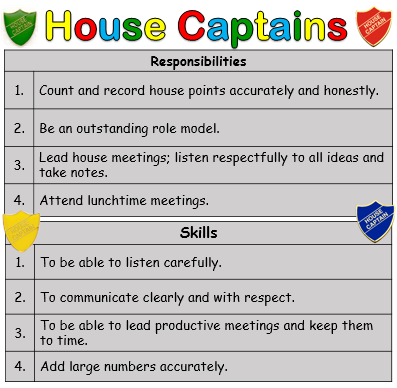 house captains skills
