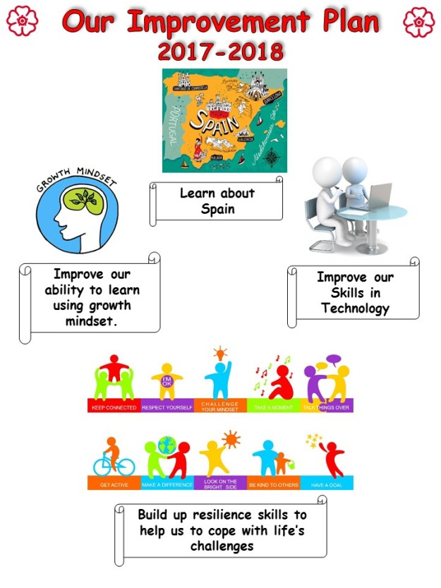Children's IP 2017-18