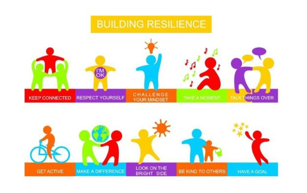 Resilience Toolkit avatars